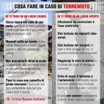 È della Croce Rossa Italiana il tweet più popolare del 2016